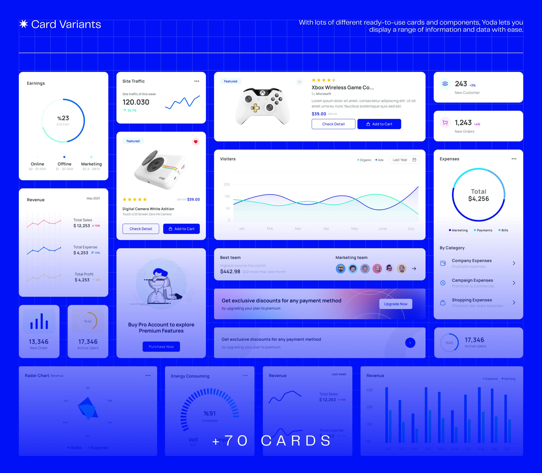 Yoda | React Admin Template React Hooks Redux Toolkit Ant Design - 1